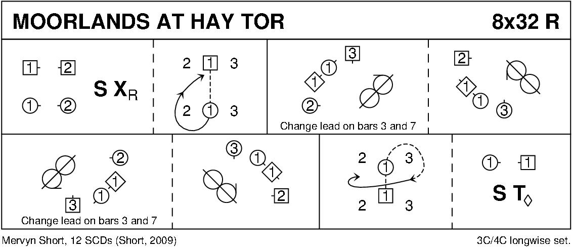 Moorlands At Hay Tor Keith Rose's Diagram