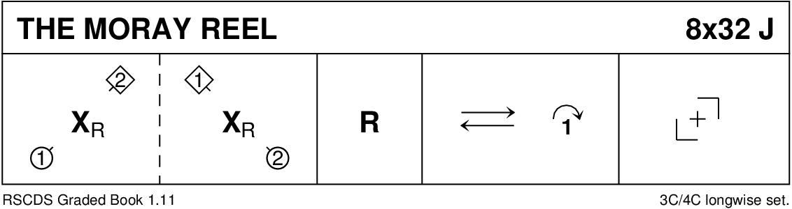 The Moray Reel Keith Rose's Diagram