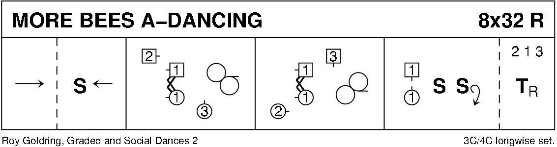 More Bees A-Dancing Keith Rose's Diagram