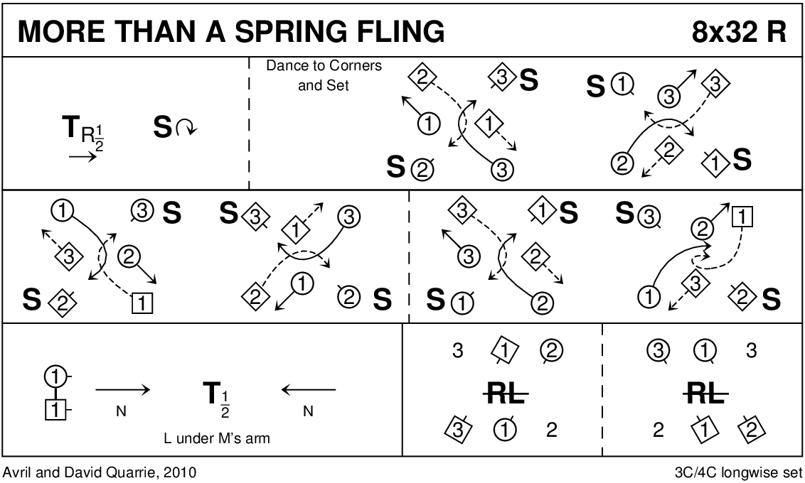 More Than A Spring Fling Keith Rose's Diagram