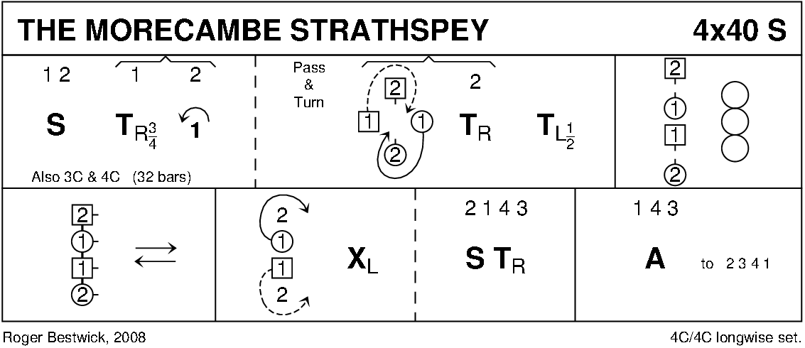 The Morecambe Strathspey Keith Rose's Diagram