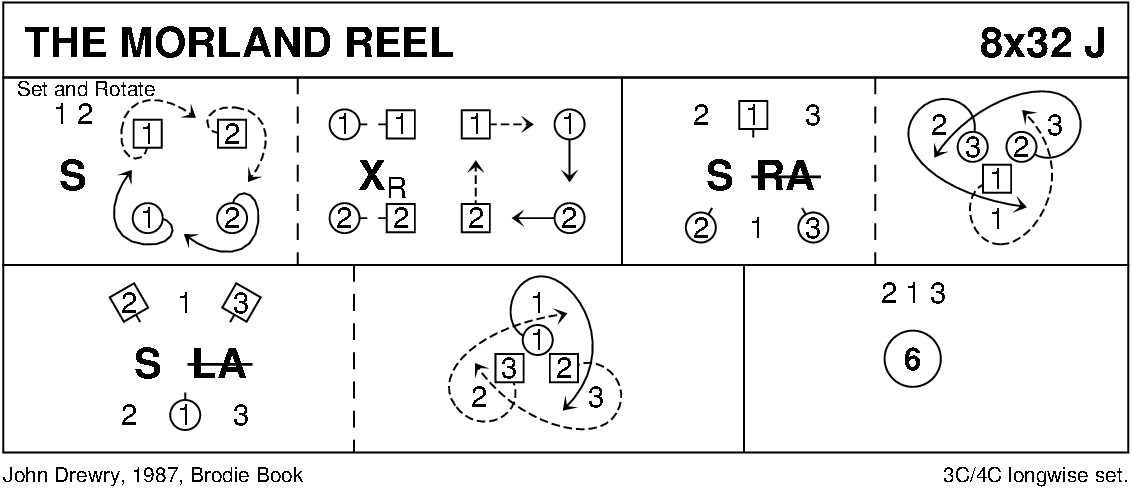 The Morland Reel Keith Rose's Diagram