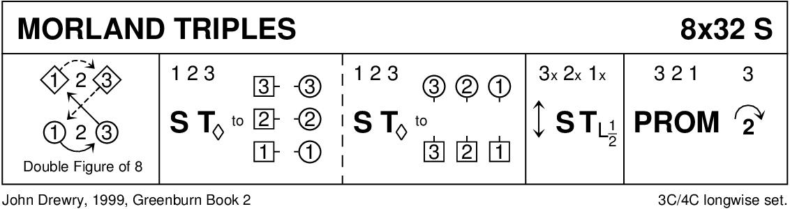Morland Triples Keith Rose's Diagram