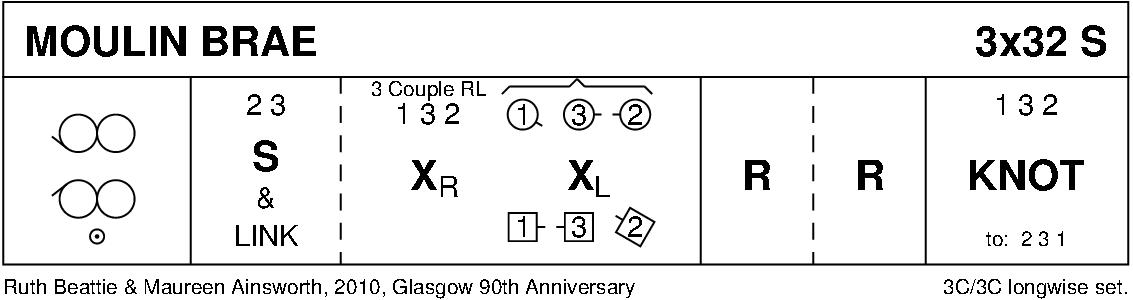 Moulin Brae Keith Rose's Diagram