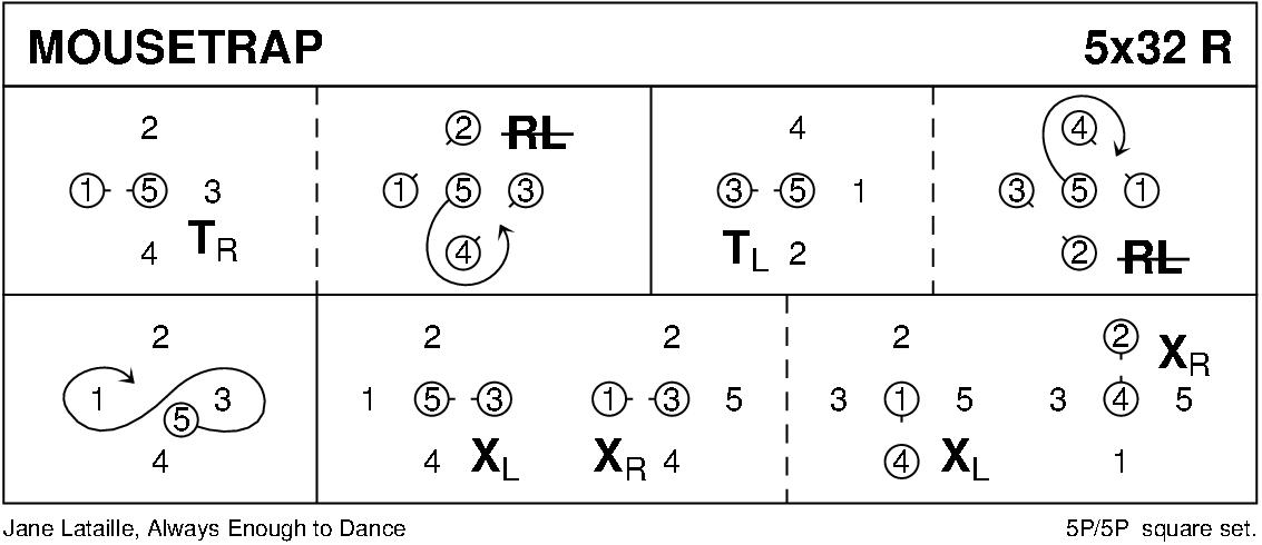 Mousetrap Keith Rose's Diagram