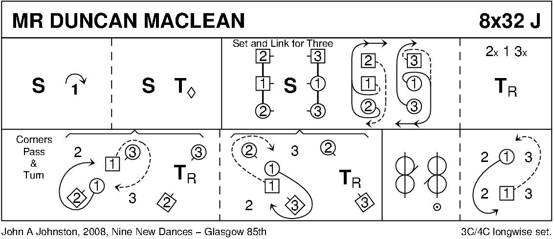 Mr Duncan MacLean Keith Rose's Diagram