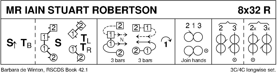 Mr Iain Stuart Robertson Keith Rose's Diagram