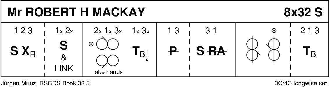 Mr Robert H Mackay Keith Rose's Diagram
