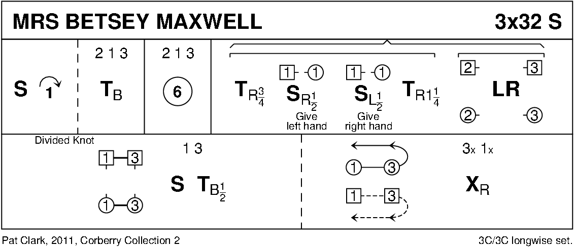 Mrs Betsey Maxwell Keith Rose's Diagram