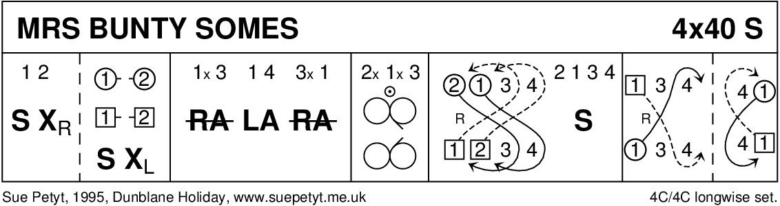 Mrs Bunty Somes Keith Rose's Diagram