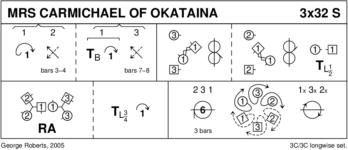 Mrs Carmichael Of Okataina Keith Rose's Diagram