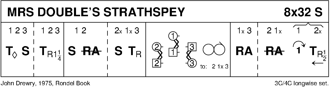Mrs Double's Strathspey Keith Rose's Diagram