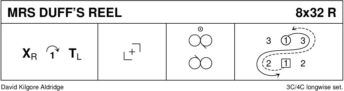 Mrs Duff's Reel Keith Rose's Diagram
