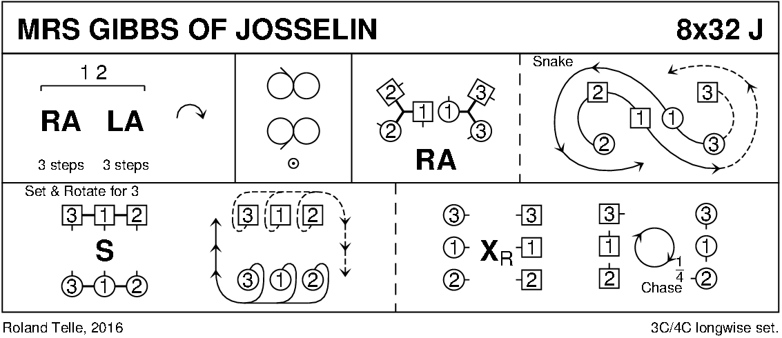 Mrs Gibbs Of Josselin Keith Rose's Diagram