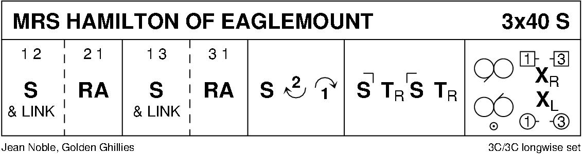 Mrs Hamilton Of Eaglemount Keith Rose's Diagram