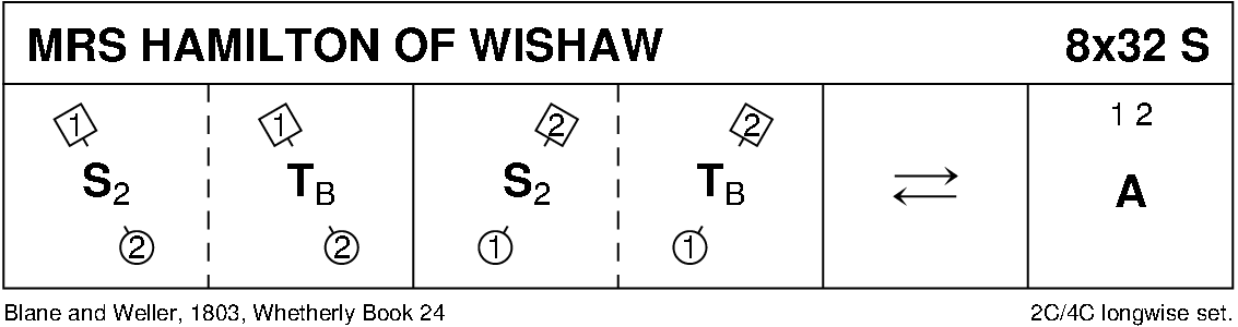 Mrs Hamilton Of Wishaw (Blane And Weller) Keith Rose's Diagram