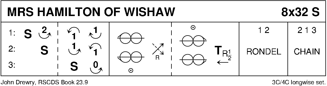 Mrs Hamilton Of Wishaw (Drewry) Keith Rose's Diagram