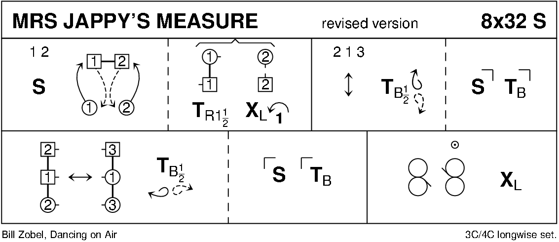 Mrs Jappy's Measure Keith Rose's Diagram