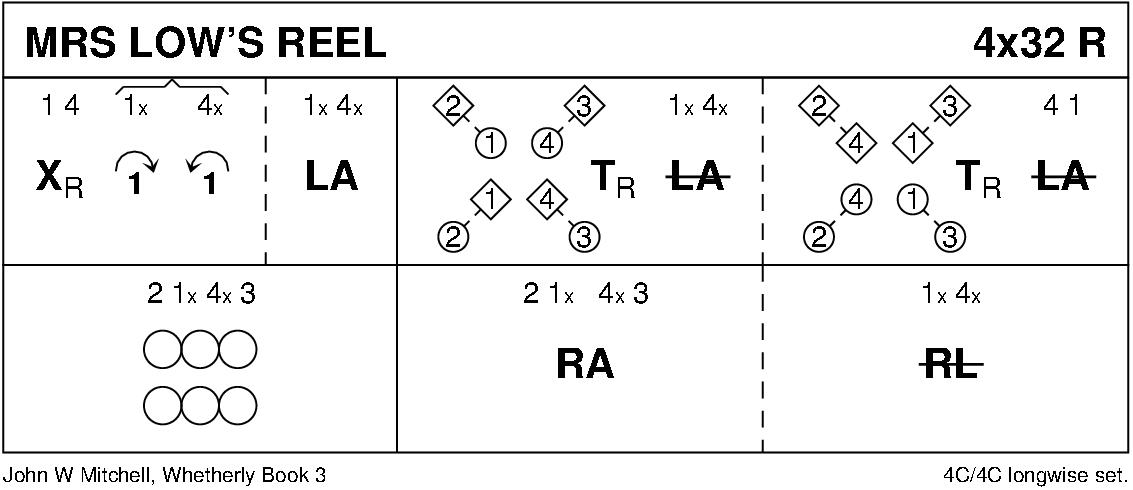 Mrs Low's Reel Keith Rose's Diagram