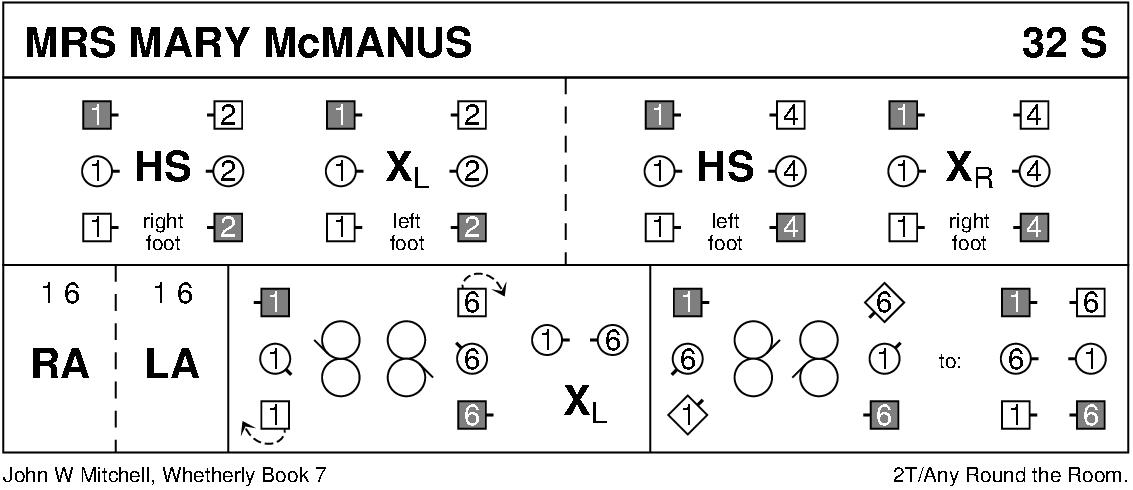 Mrs Mary McManus Keith Rose's Diagram