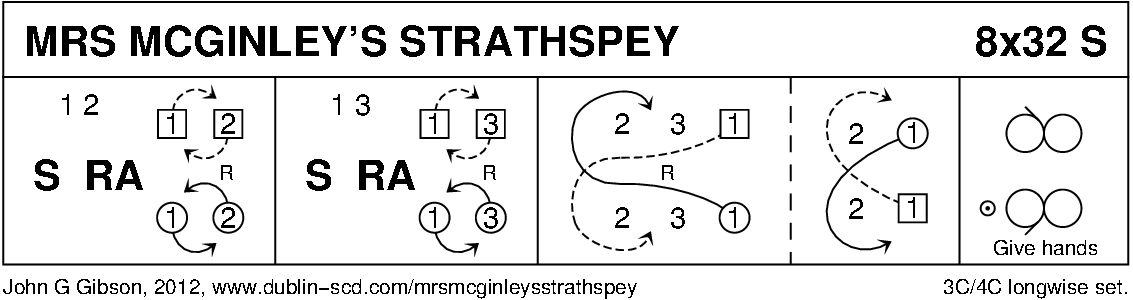 Mrs McGinley's Strathspey Keith Rose's Diagram