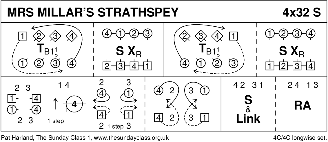 Mrs Millar's Strathspey Keith Rose's Diagram