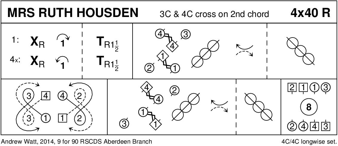 Mrs Ruth Housden Keith Rose's Diagram