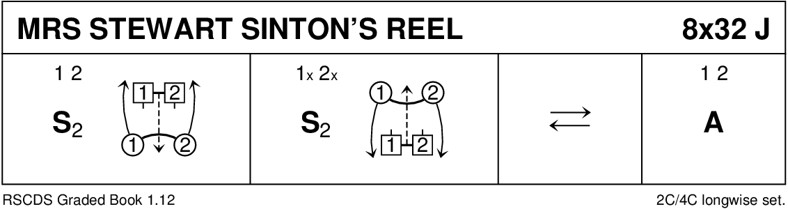 Mrs Stewart Sinton's Reel Keith Rose's Diagram