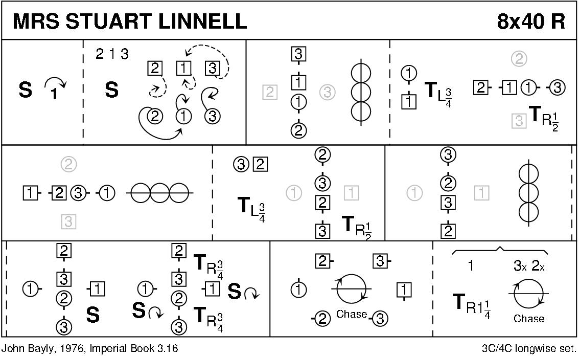 Mrs Stuart Linnell Keith Rose's Diagram