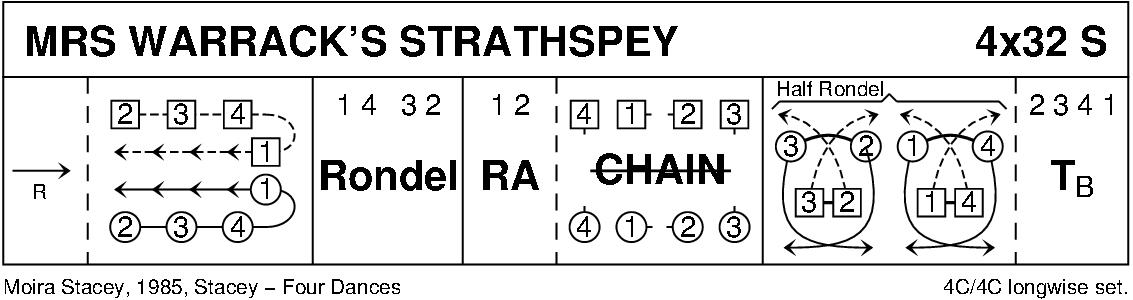 Mrs Warrack's Strathspey Keith Rose's Diagram