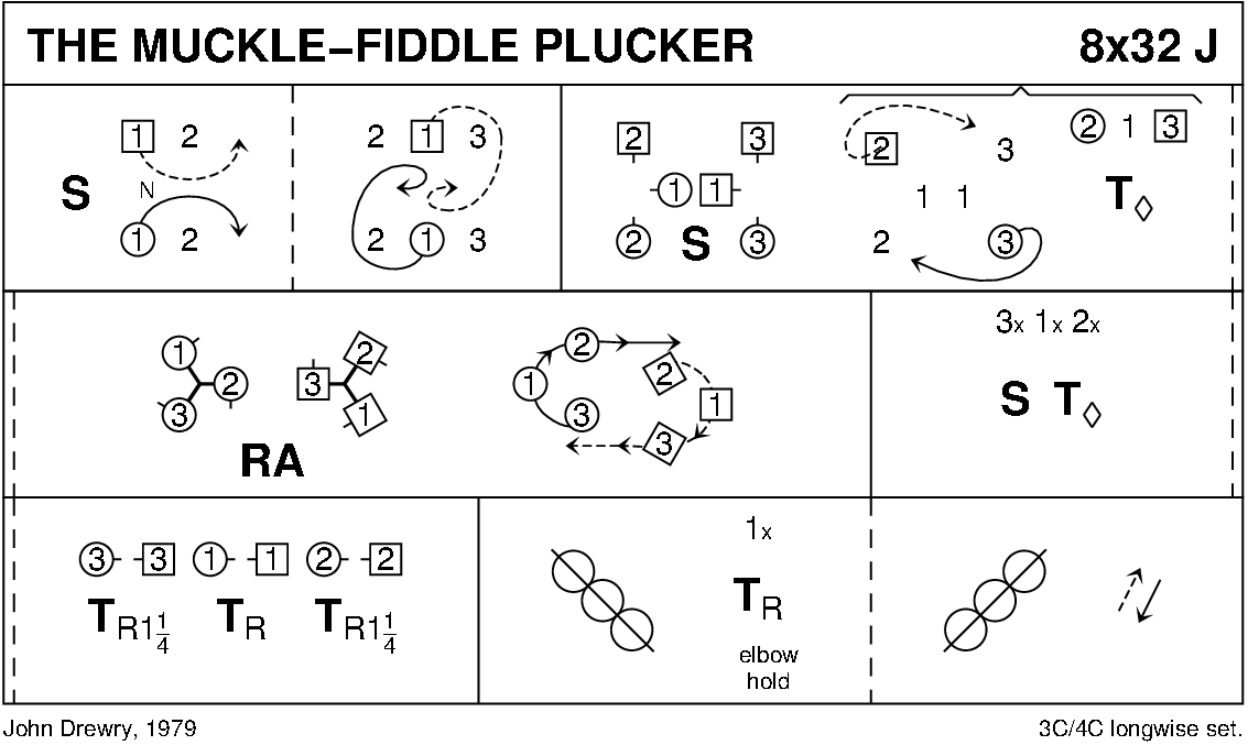 The Muckle-Fiddle Plucker Keith Rose's Diagram