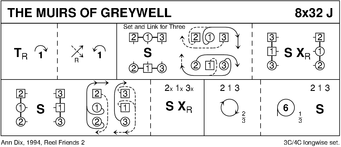 The Muirs Of Greywell Keith Rose's Diagram