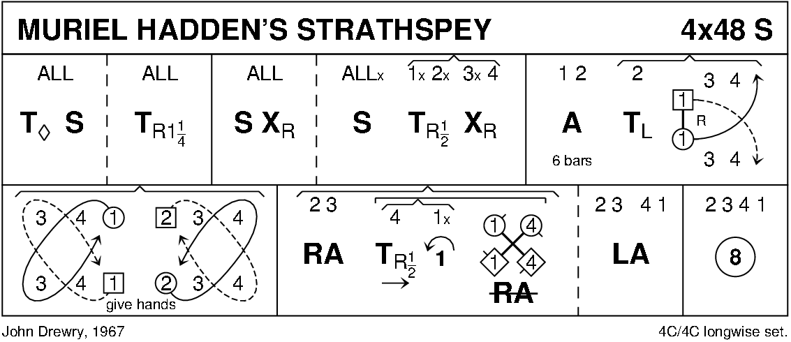 Muriel Hadden's Strathspey Keith Rose's Diagram
