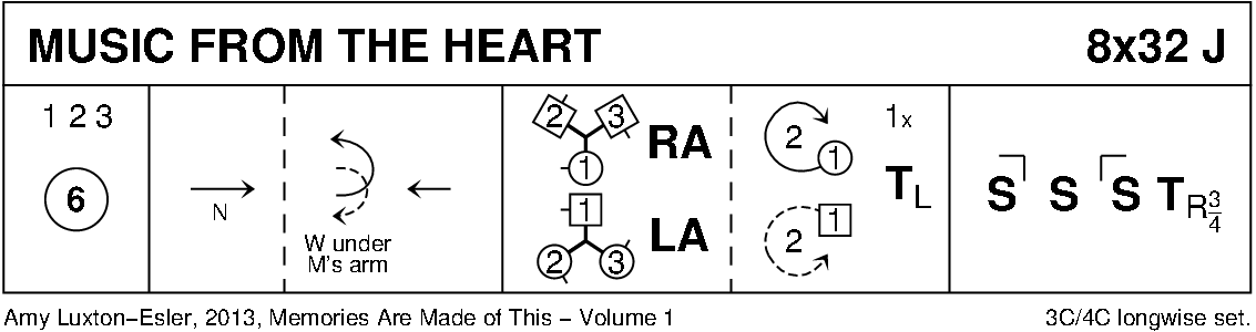 Music From The Heart Keith Rose's Diagram