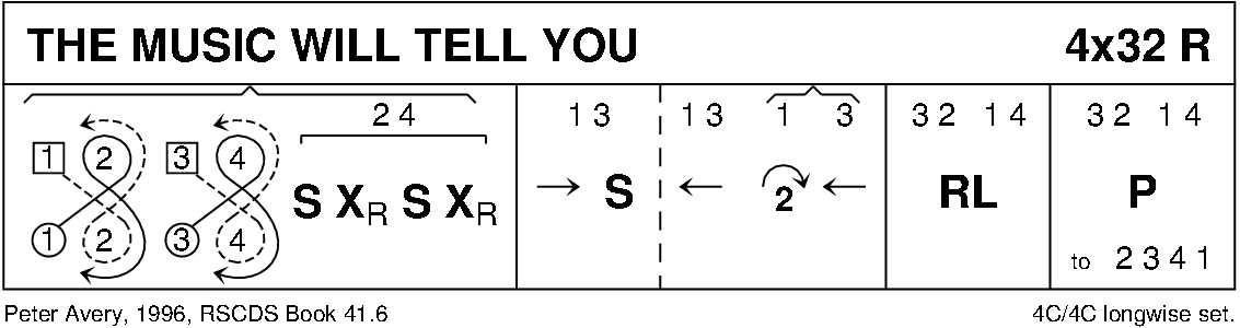 The Music Will Tell You Keith Rose's Diagram