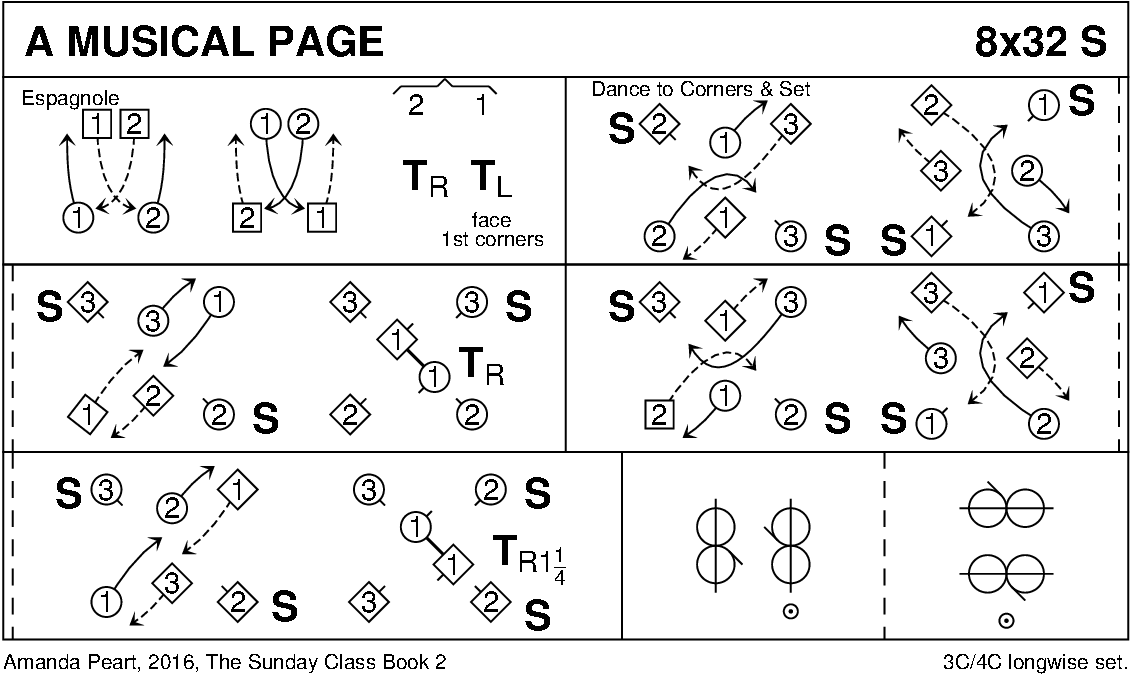 A Musical Page Keith Rose's Diagram
