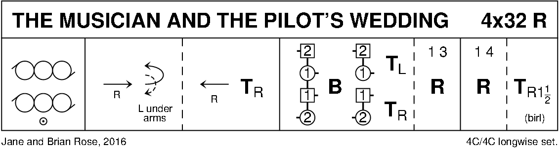 The Musician And The Pilot's Wedding Keith Rose's Diagram