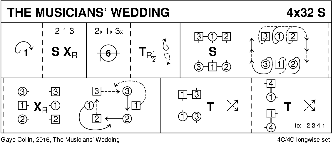 The Musicians' Wedding Keith Rose's Diagram