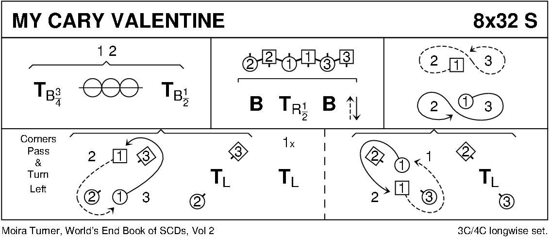 My Cary Valentine Keith Rose's Diagram