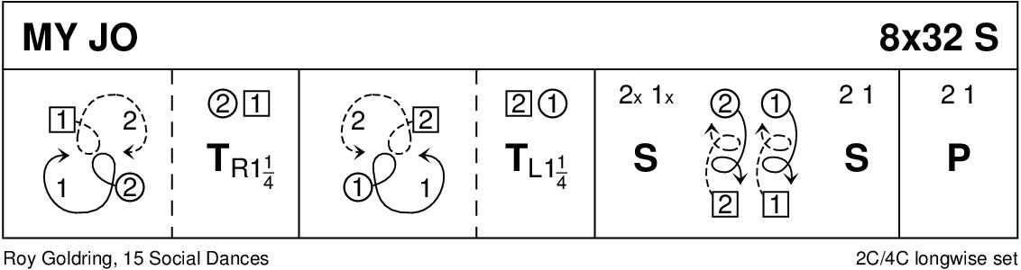 My Jo Keith Rose's Diagram
