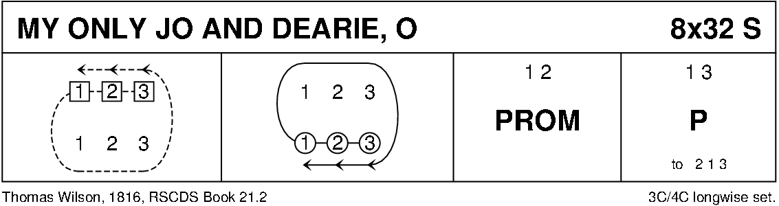 My Only Jo And Dearie, O Keith Rose's Diagram