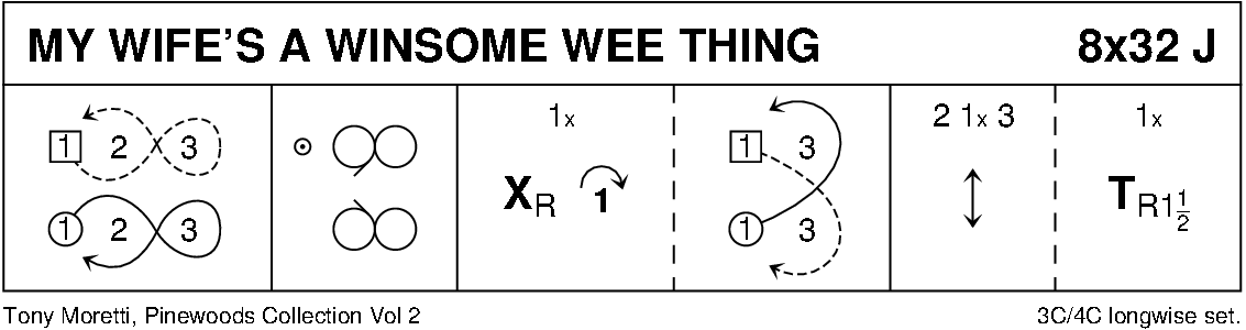 My Wife's A Winsome Wee Thing Keith Rose's Diagram