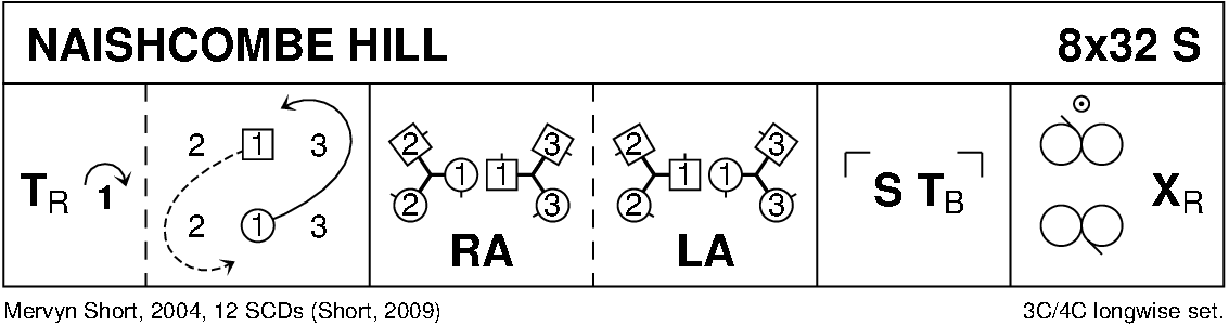 Naishcombe Hill Keith Rose's Diagram