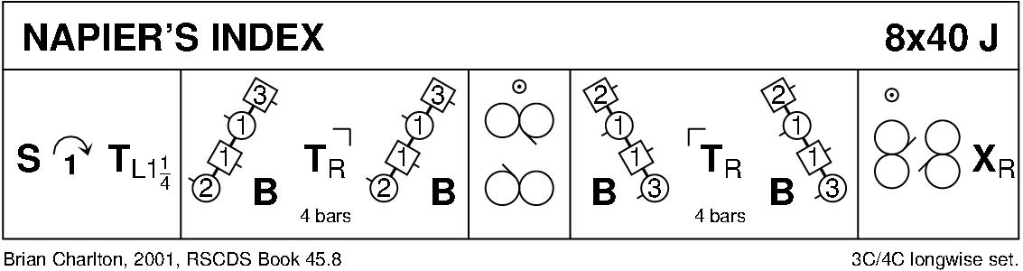 Napier's Index Keith Rose's Diagram