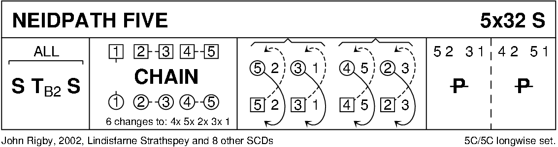 Neidpath Five Keith Rose's Diagram