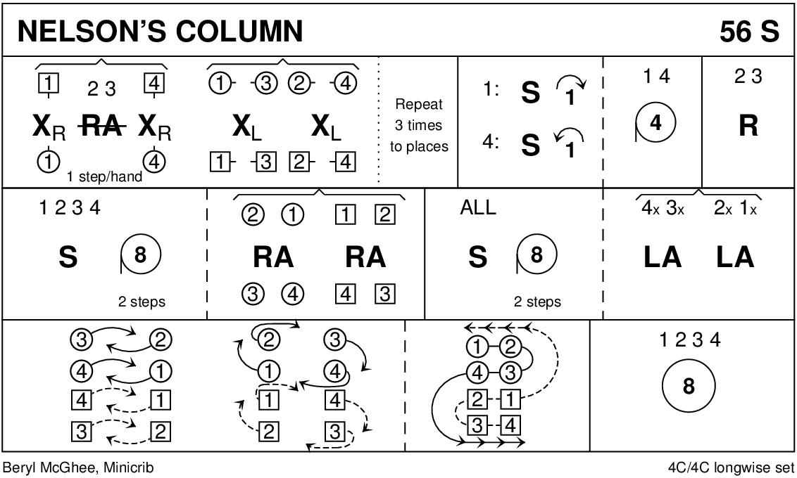 Nelson's Column Keith Rose's Diagram
