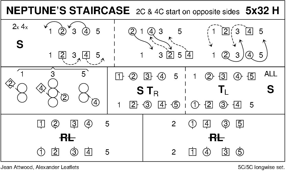 Neptune's Staircase Keith Rose's Diagram