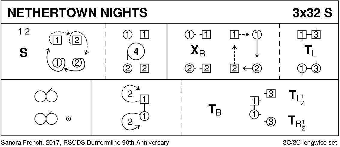 Nethertown Nights Keith Rose's Diagram