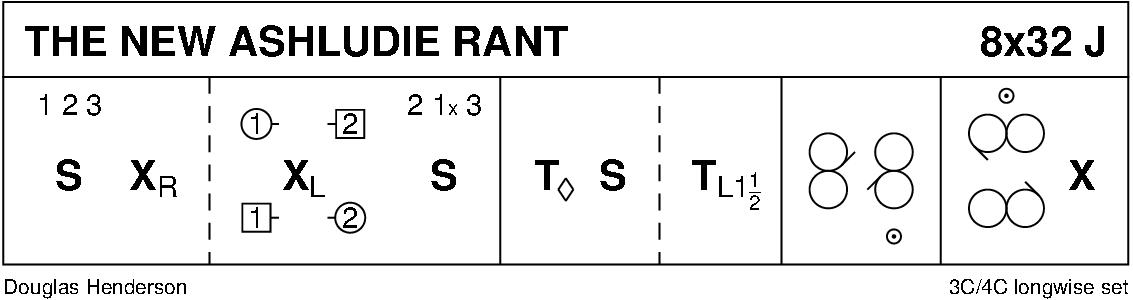 New Ashludie Rant Keith Rose's Diagram