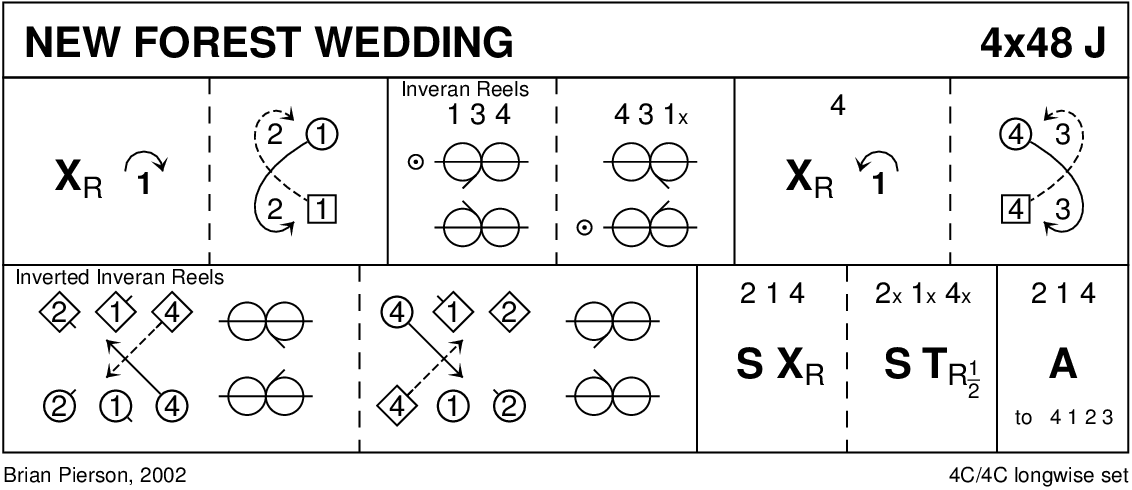 New Forest Wedding Keith Rose's Diagram